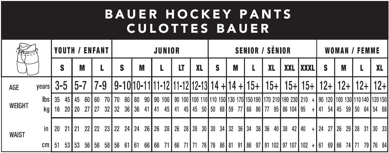 Bauer/Mission Inline Hockey Pant/Girdle Size Chart