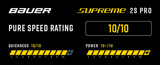 Bauer Supreme 2S Pro Ice Hockey Skates - Pure Speed Rating