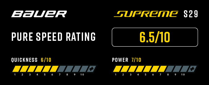 Bauer Supreme S29 Ice Hockey Skates - Pure Speed Rating