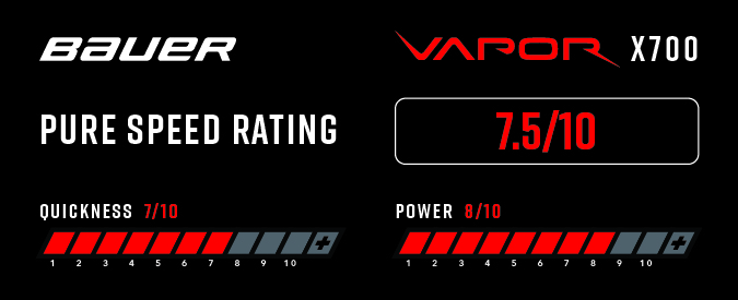 Bauer Vapor X700 Ice Hockey Skates - Pure Speed Rating