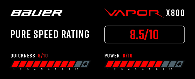 Bauer Vapor X800 Ice Hockey Skates - Pure Speed Rating