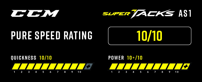 CCM Super Tacks AS1 Ice Hockey Skates - Pure Speed Rating