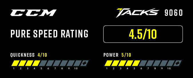 CCM Tacks 9060 Ice Hockey Skates - Pure Speed Rating