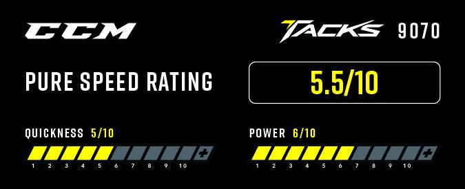 CCM Tacks 9070 Ice Hockey Skates - Pure Speed Rating