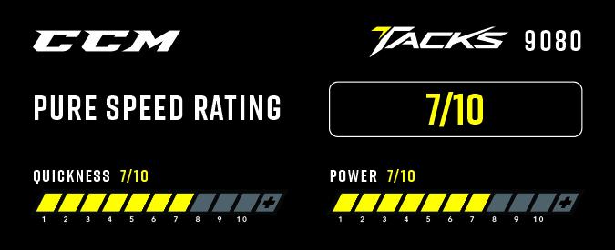 CCM Tacks 9080 Ice Hockey Skates - Pure Speed Rating